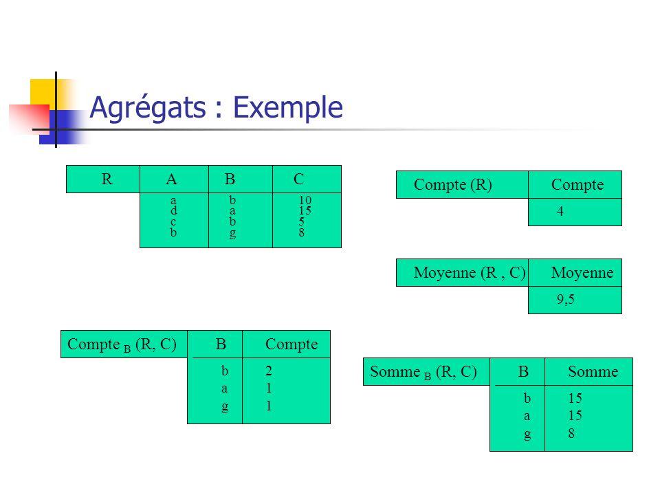 Agrégats : Exemple R A B C Compte (R) Compte Moyenne (R , C) Moyenne