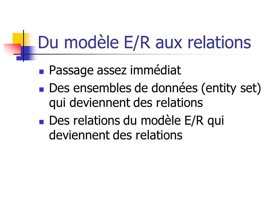 Du modèle E/R aux relations