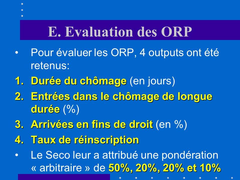 E. Evaluation des ORP Pour évaluer les ORP, 4 outputs ont été retenus: