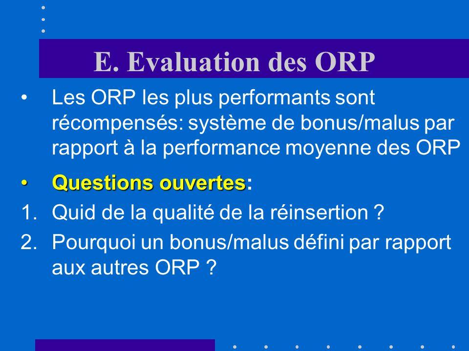 E. Evaluation des ORP Les ORP les plus performants sont récompensés: système de bonus/malus par rapport à la performance moyenne des ORP.