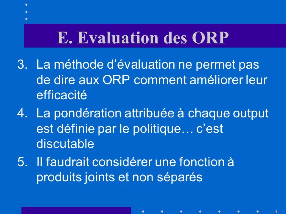 E. Evaluation des ORP La méthode d'évaluation ne permet pas de dire aux ORP comment améliorer leur efficacité.