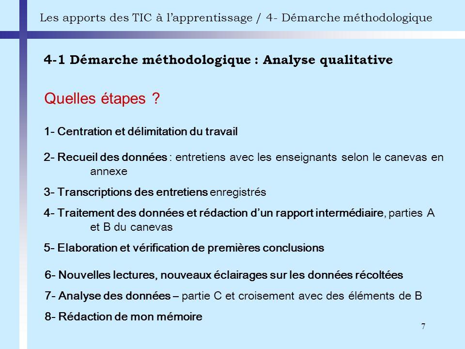 4-1 Démarche méthodologique : Analyse qualitative