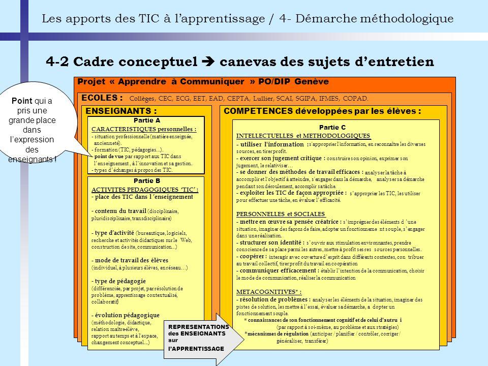4-2 Cadre conceptuel  canevas des sujets d'entretien