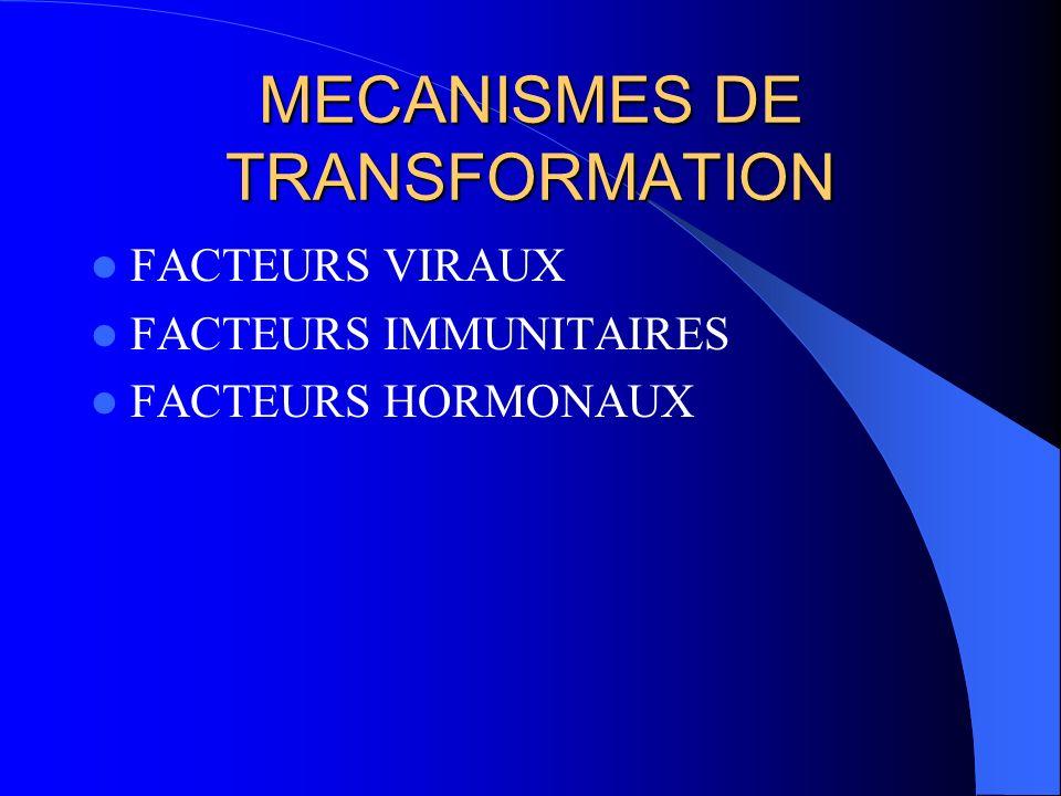 MECANISMES DE TRANSFORMATION