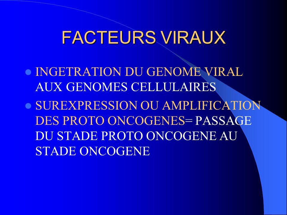 FACTEURS VIRAUX INGETRATION DU GENOME VIRAL AUX GENOMES CELLULAIRES