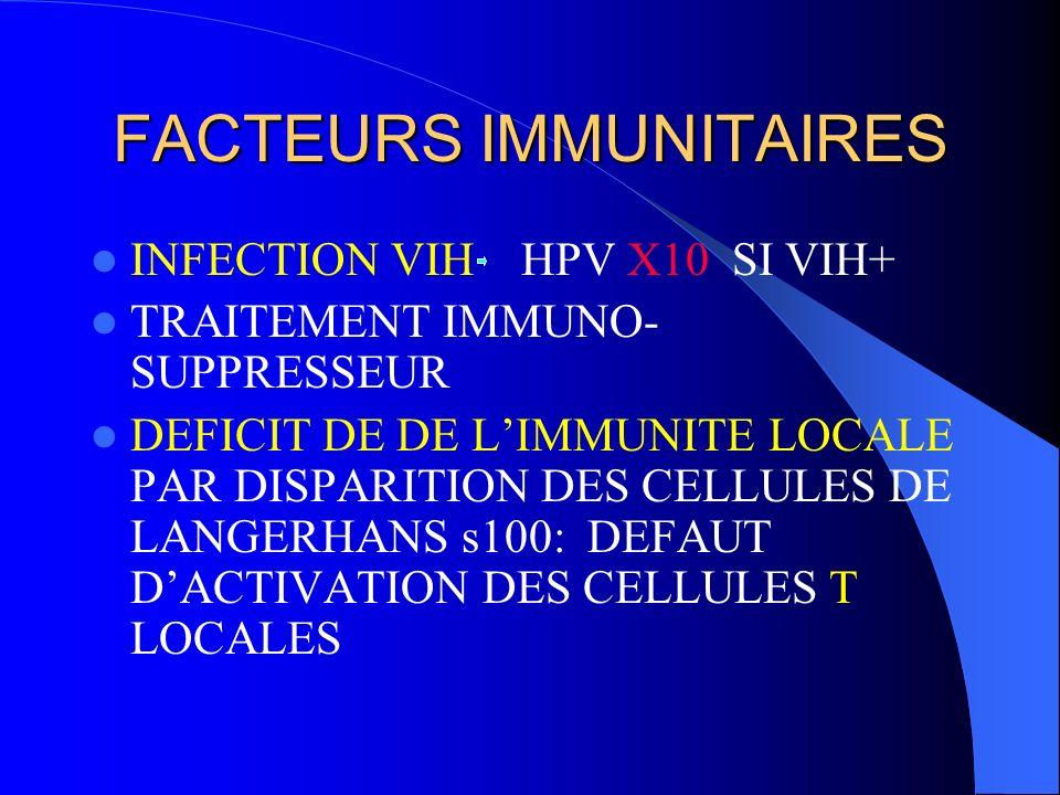 FACTEURS IMMUNITAIRES