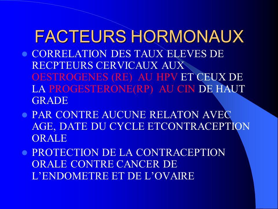 FACTEURS HORMONAUX