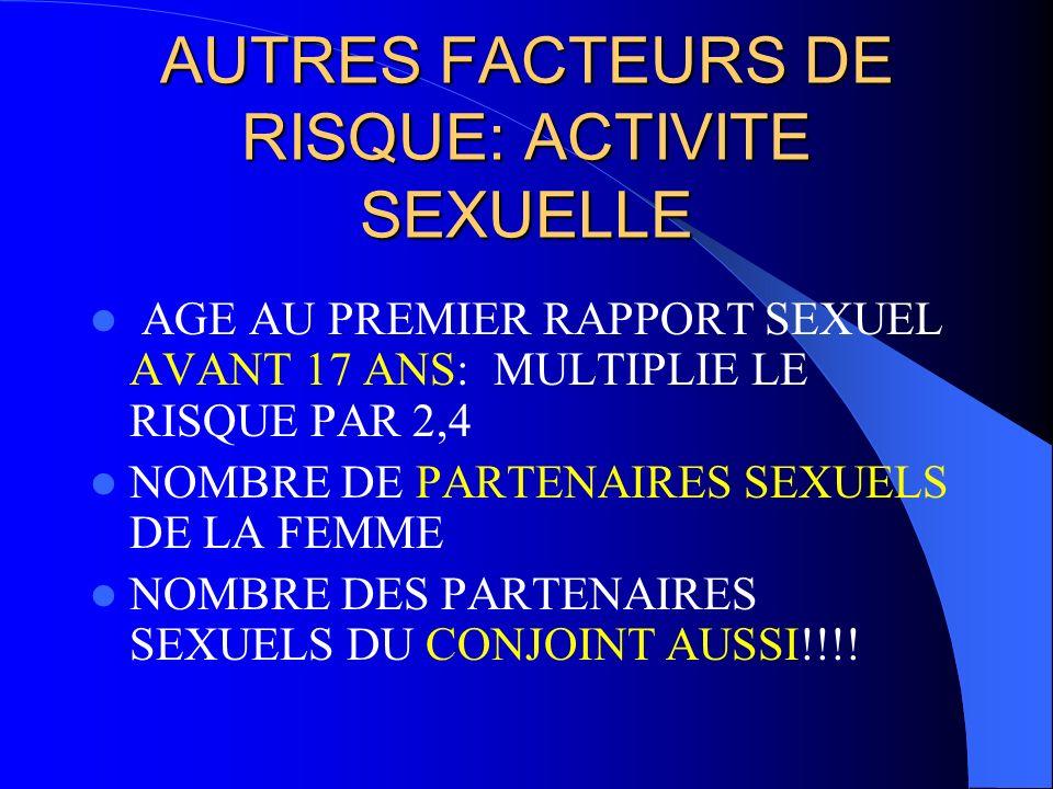 AUTRES FACTEURS DE RISQUE: ACTIVITE SEXUELLE