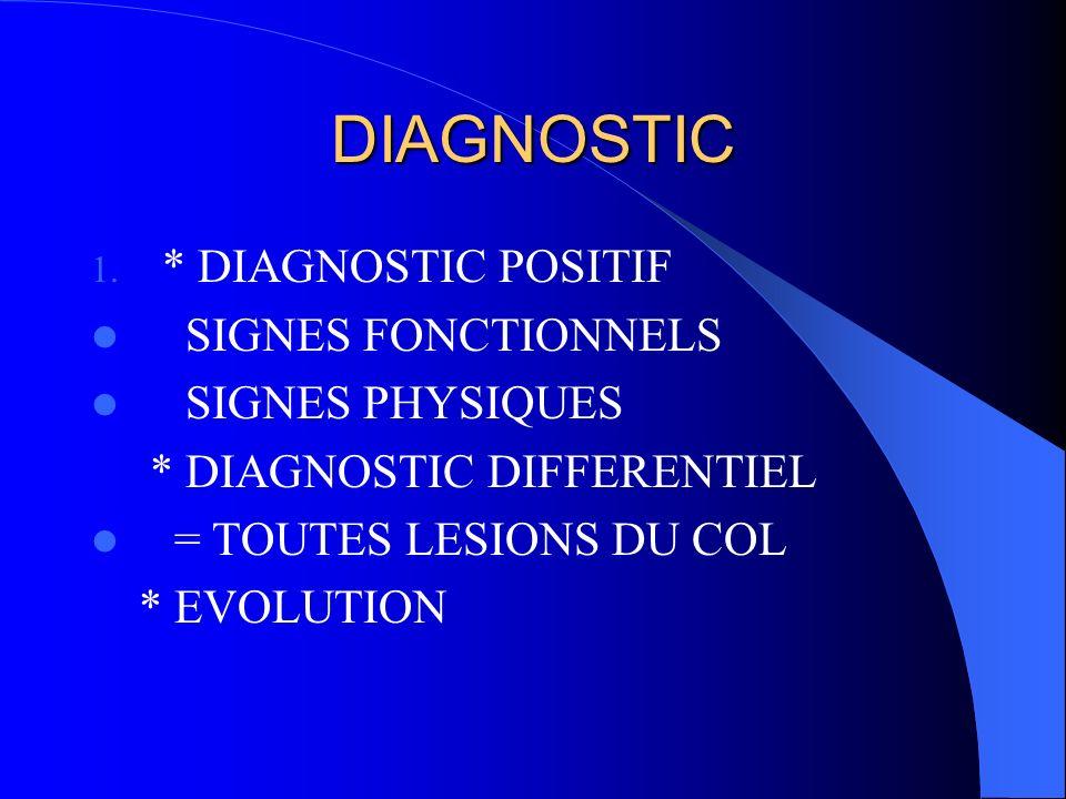 DIAGNOSTIC * DIAGNOSTIC POSITIF SIGNES FONCTIONNELS SIGNES PHYSIQUES
