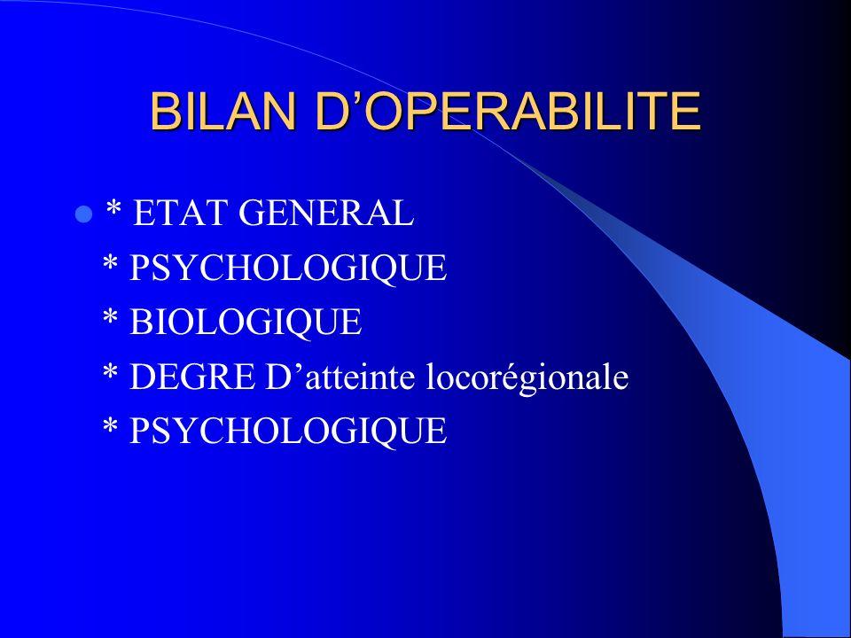 BILAN D'OPERABILITE * ETAT GENERAL * PSYCHOLOGIQUE * BIOLOGIQUE