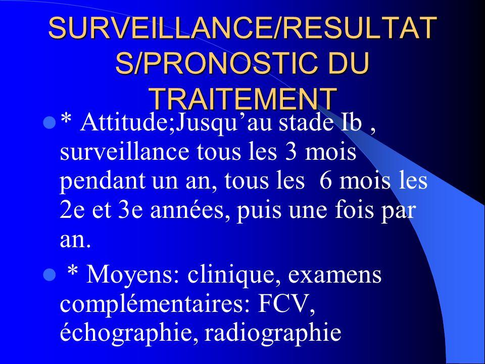 SURVEILLANCE/RESULTATS/PRONOSTIC DU TRAITEMENT