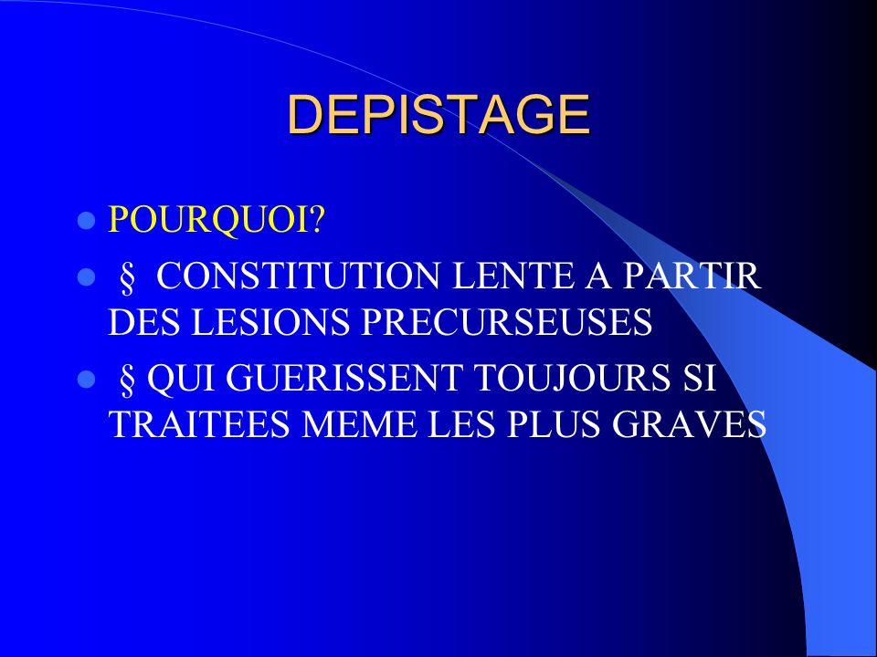 DEPISTAGE POURQUOI. § CONSTITUTION LENTE A PARTIR DES LESIONS PRECURSEUSES.