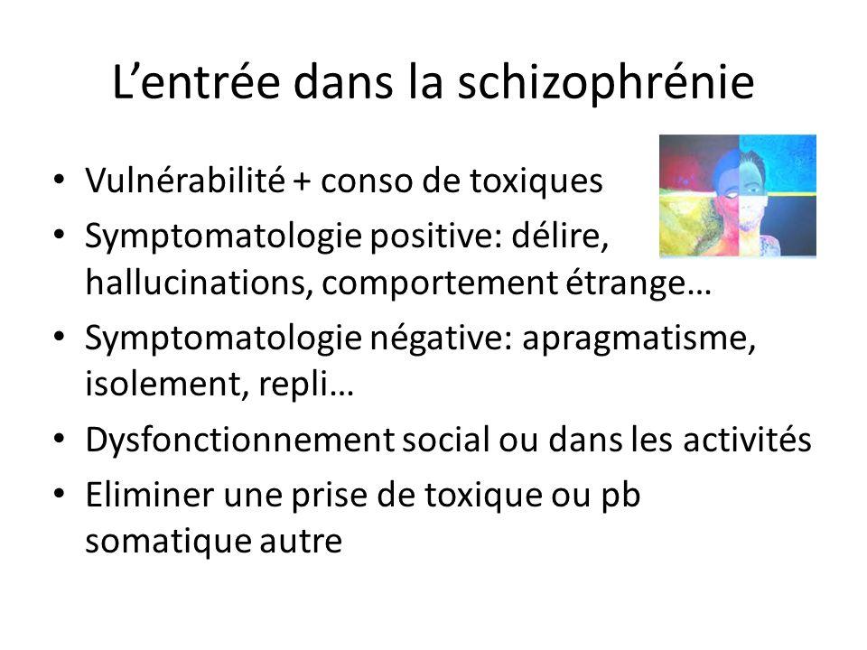 L'entrée dans la schizophrénie