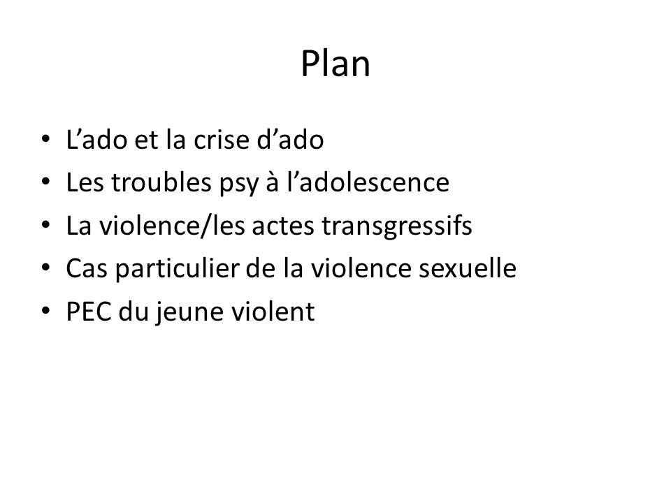 Plan L'ado et la crise d'ado Les troubles psy à l'adolescence
