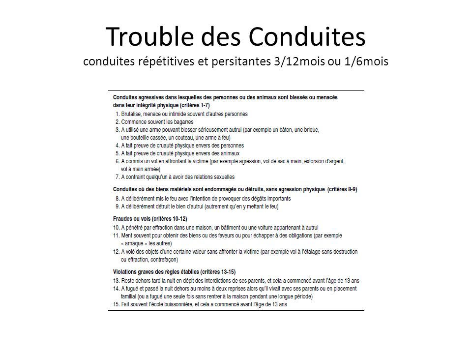 Trouble des Conduites conduites répétitives et persitantes 3/12mois ou 1/6mois