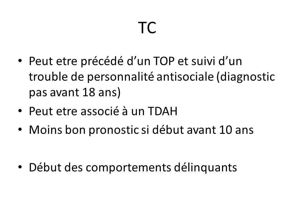TC Peut etre précédé d'un TOP et suivi d'un trouble de personnalité antisociale (diagnostic pas avant 18 ans)