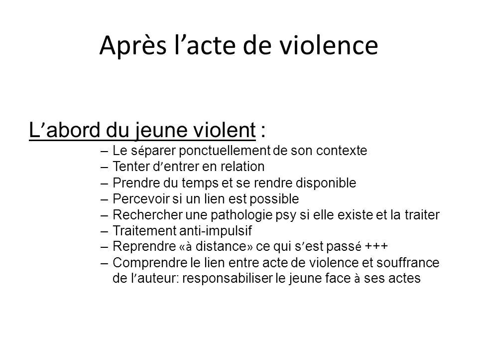 Après l'acte de violence