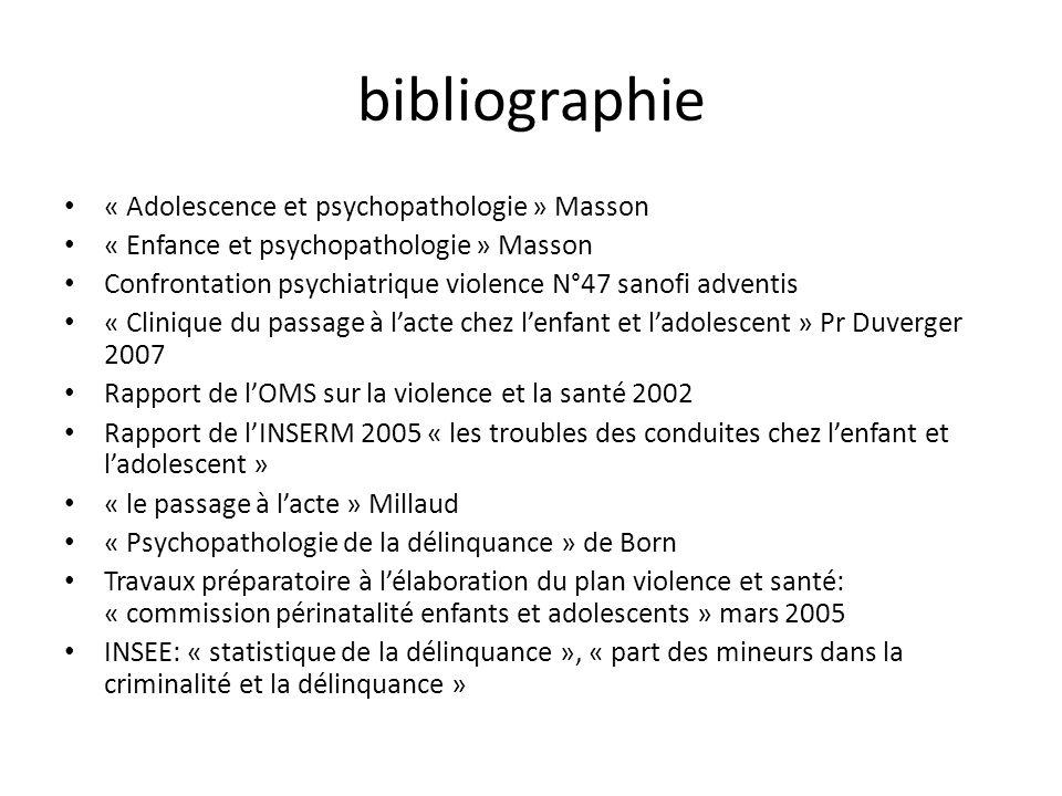bibliographie « Adolescence et psychopathologie » Masson