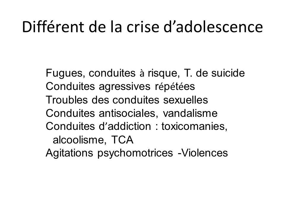 Différent de la crise d'adolescence