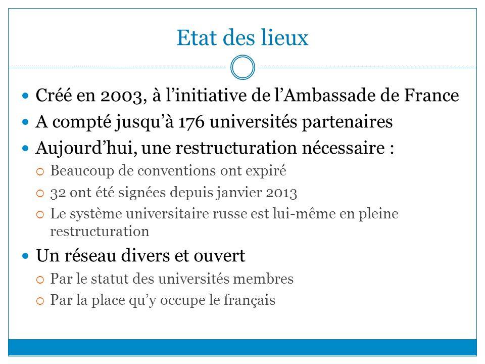 Etat des lieux Créé en 2003, à l'initiative de l'Ambassade de France