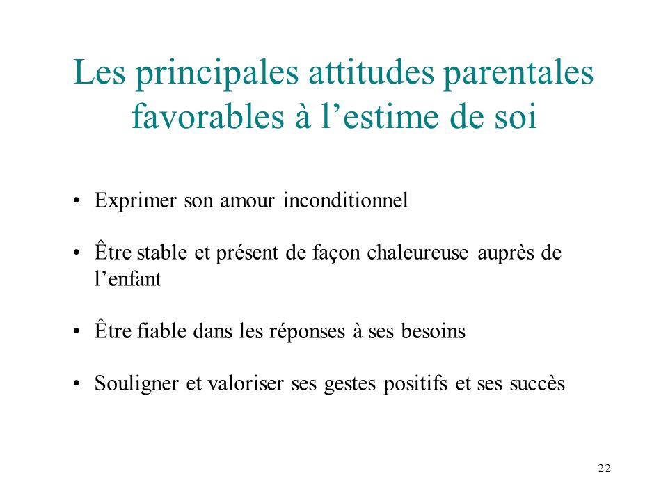 Les principales attitudes parentales favorables à l'estime de soi