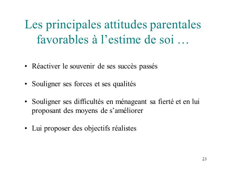 Les principales attitudes parentales favorables à l'estime de soi …