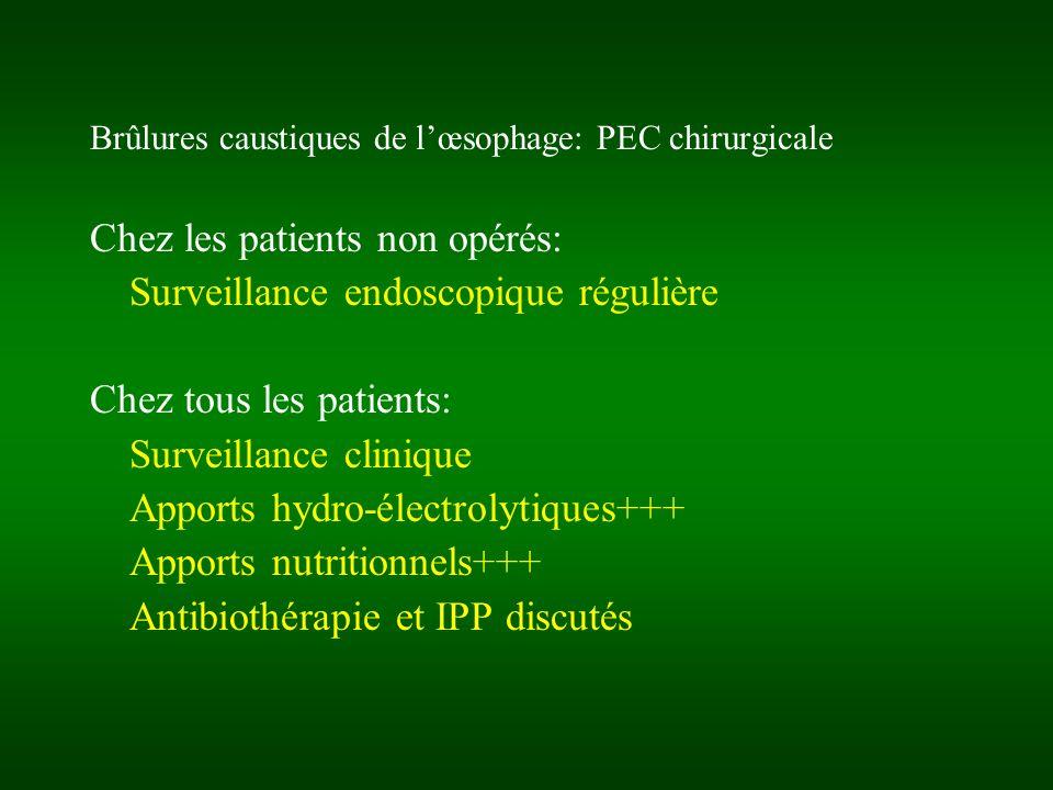Brûlures caustiques de l'œsophage: PEC chirurgicale
