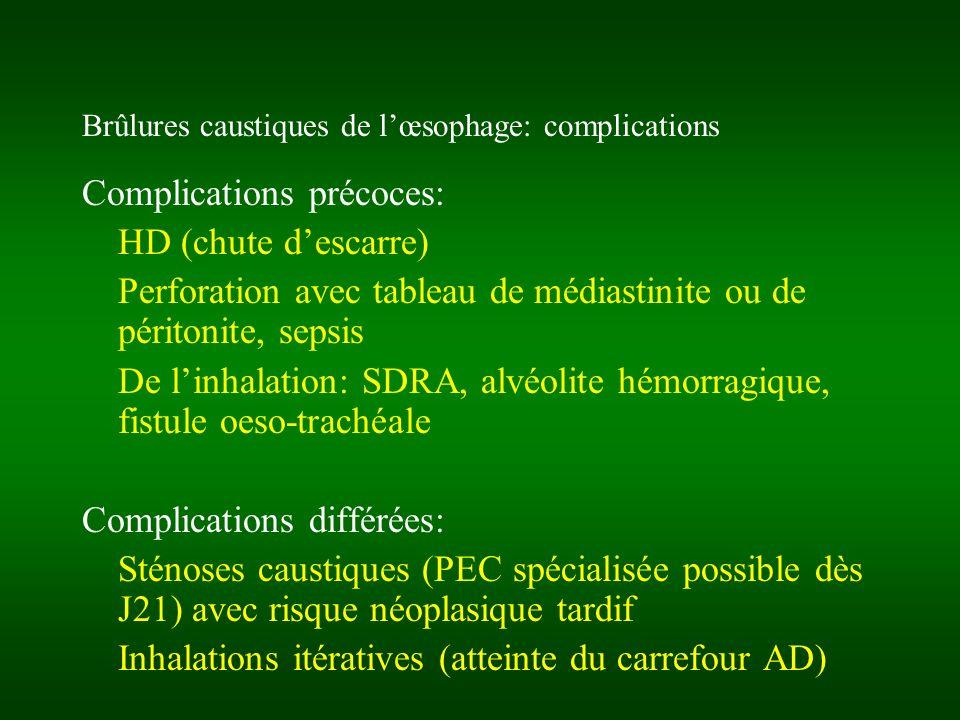 Brûlures caustiques de l'œsophage: complications