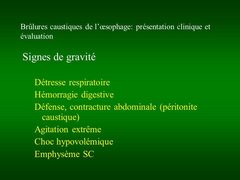 Brûlures caustiques de l'œsophage: présentation clinique et évaluation