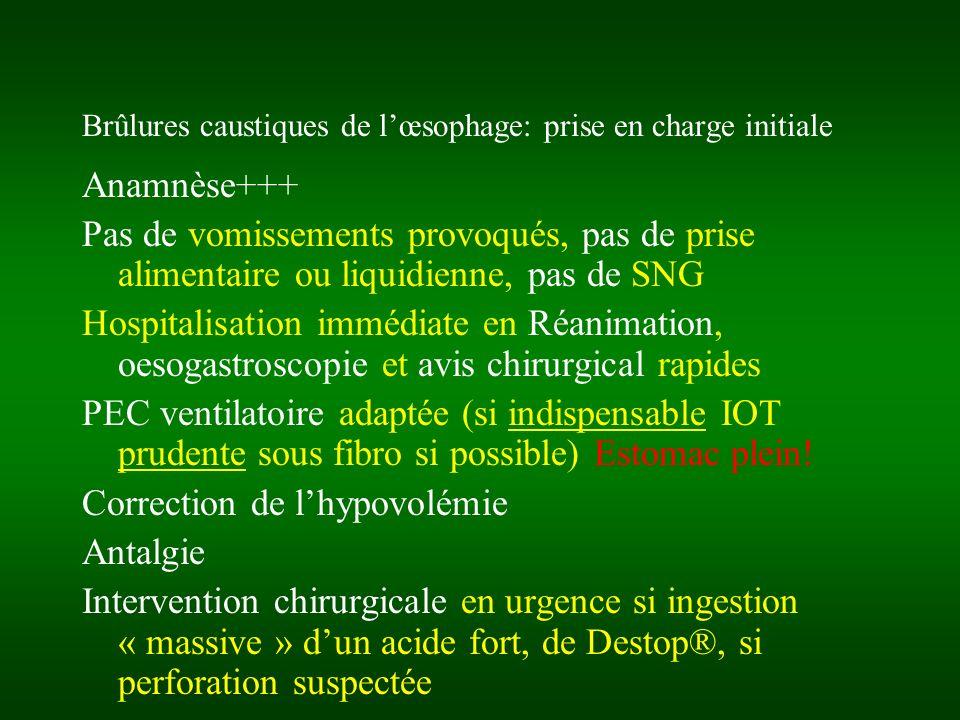 Brûlures caustiques de l'œsophage: prise en charge initiale