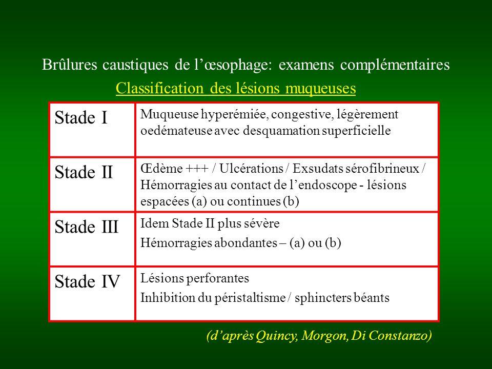 Brûlures caustiques de l'œsophage: examens complémentaires