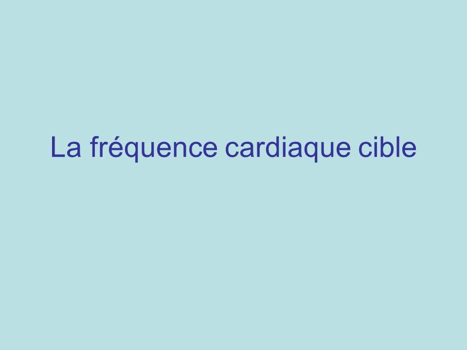 La fréquence cardiaque cible