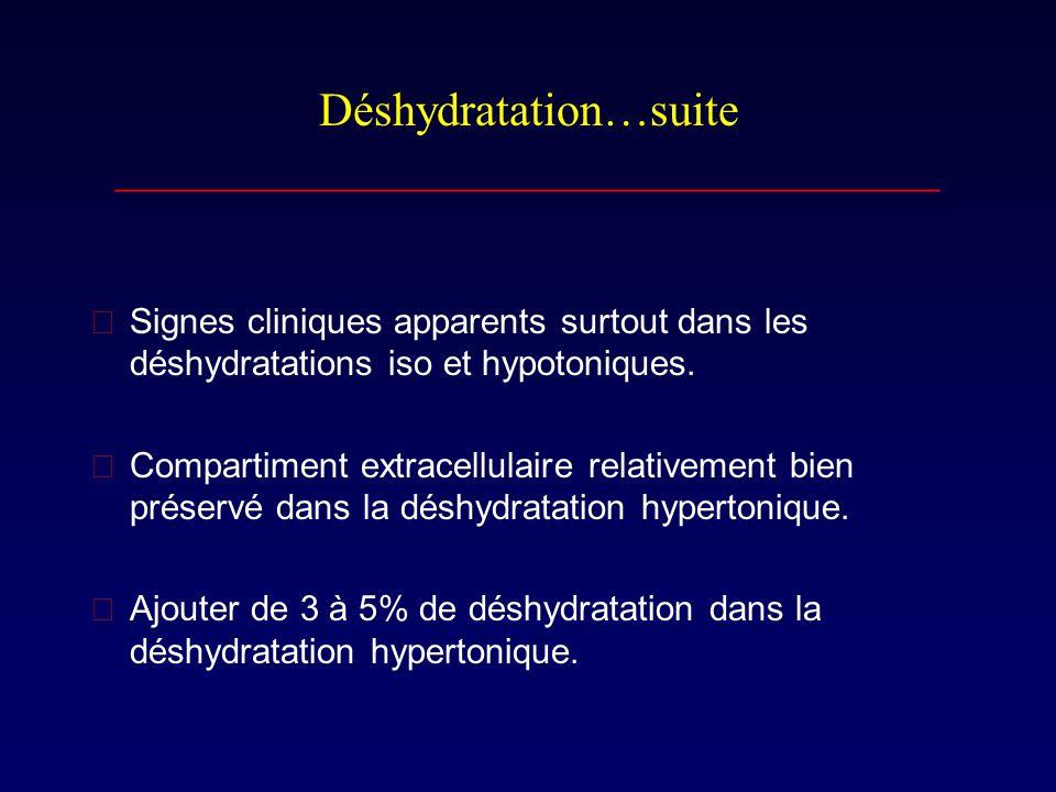Déshydratation…suite ___________________________________