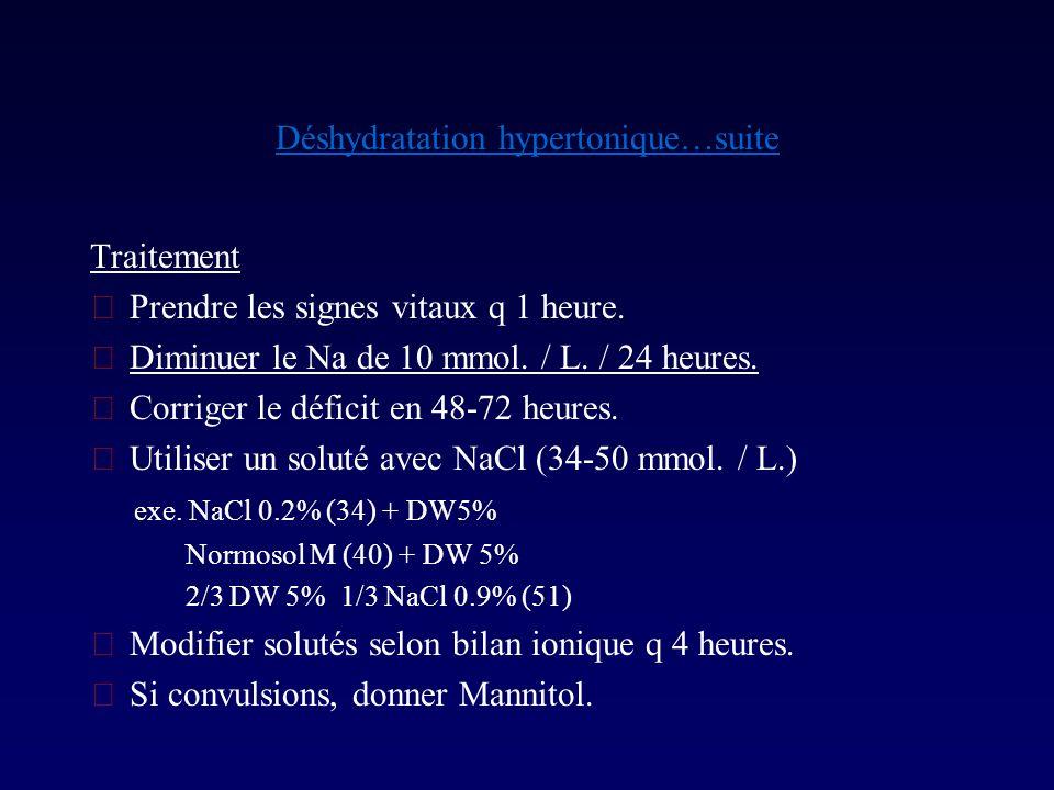 Déshydratation hypertonique…suite