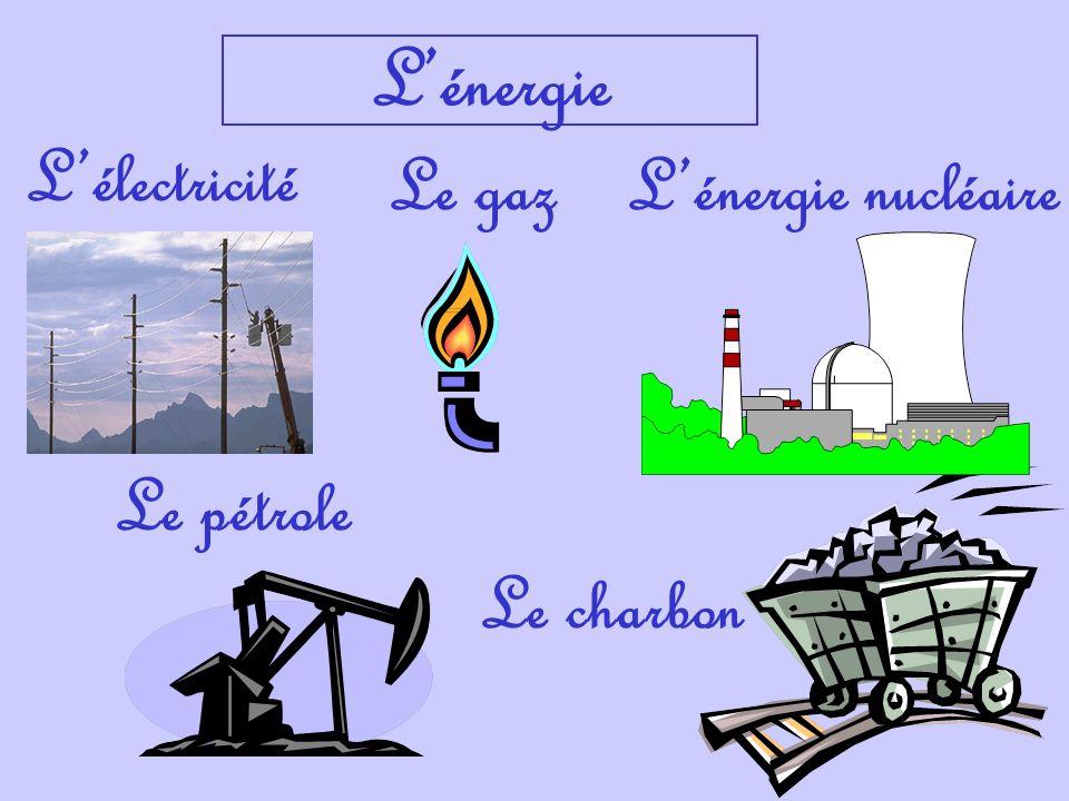 L'énergie L'électricité Le gaz L'énergie nucléaire Le pétrole