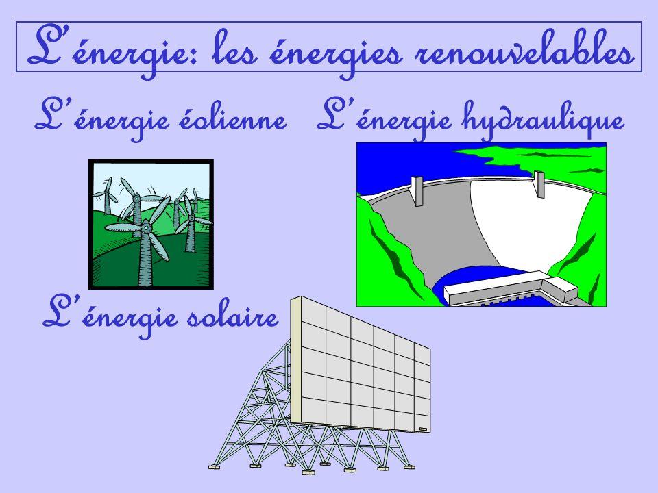 L'énergie: les énergies renouvelables
