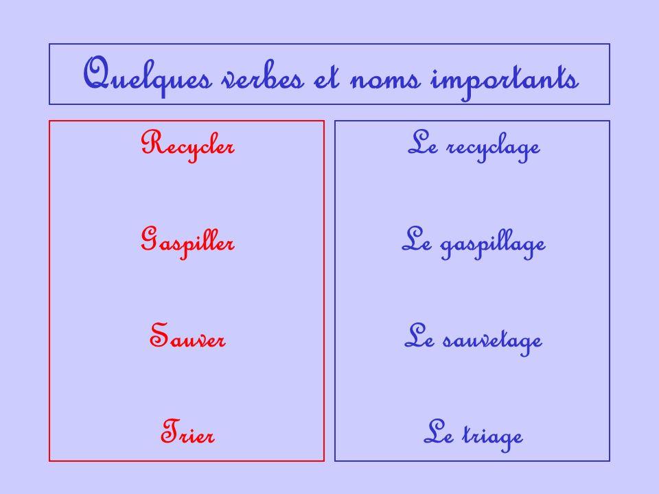 Quelques verbes et noms importants