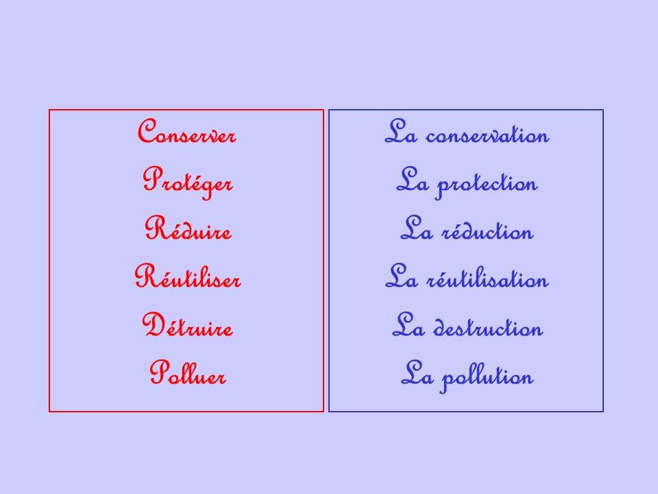 Conserver Protéger. Réduire. Réutiliser. Détruire. Polluer. La conservation. La protection. La réduction.