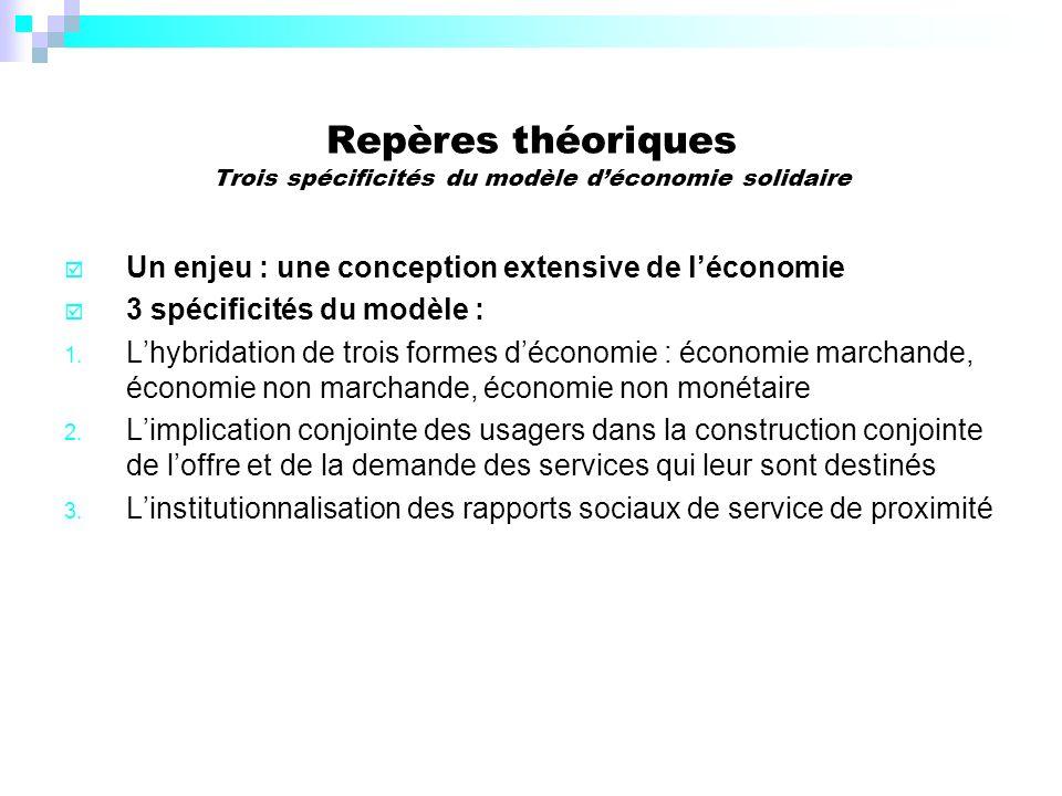 Repères théoriques Trois spécificités du modèle d'économie solidaire