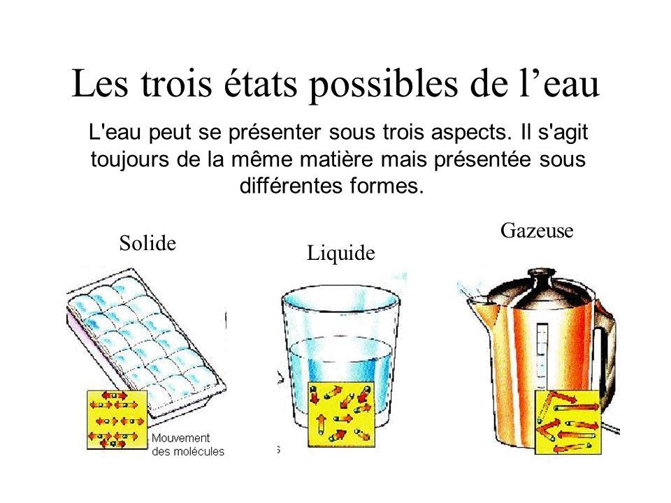 Les trois états possibles de l'eau