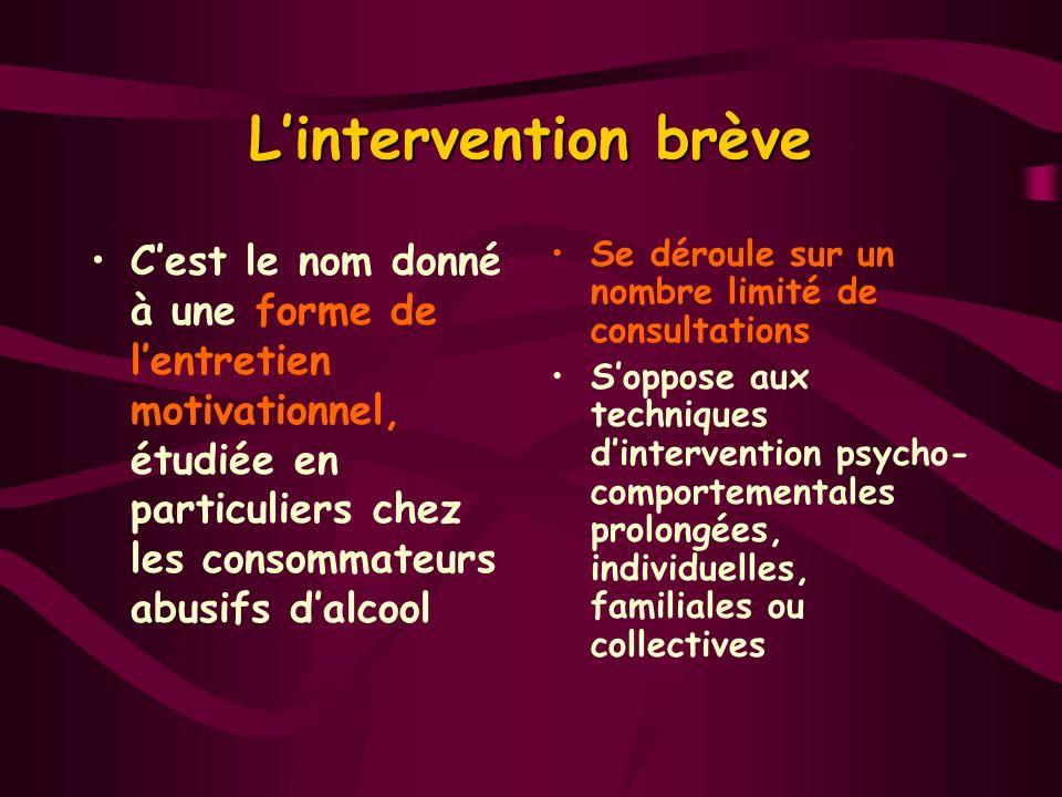 L'intervention brève C'est le nom donné à une forme de l'entretien motivationnel, étudiée en particuliers chez les consommateurs abusifs d'alcool.