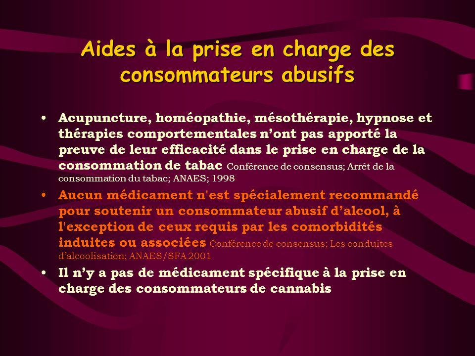 Aides à la prise en charge des consommateurs abusifs