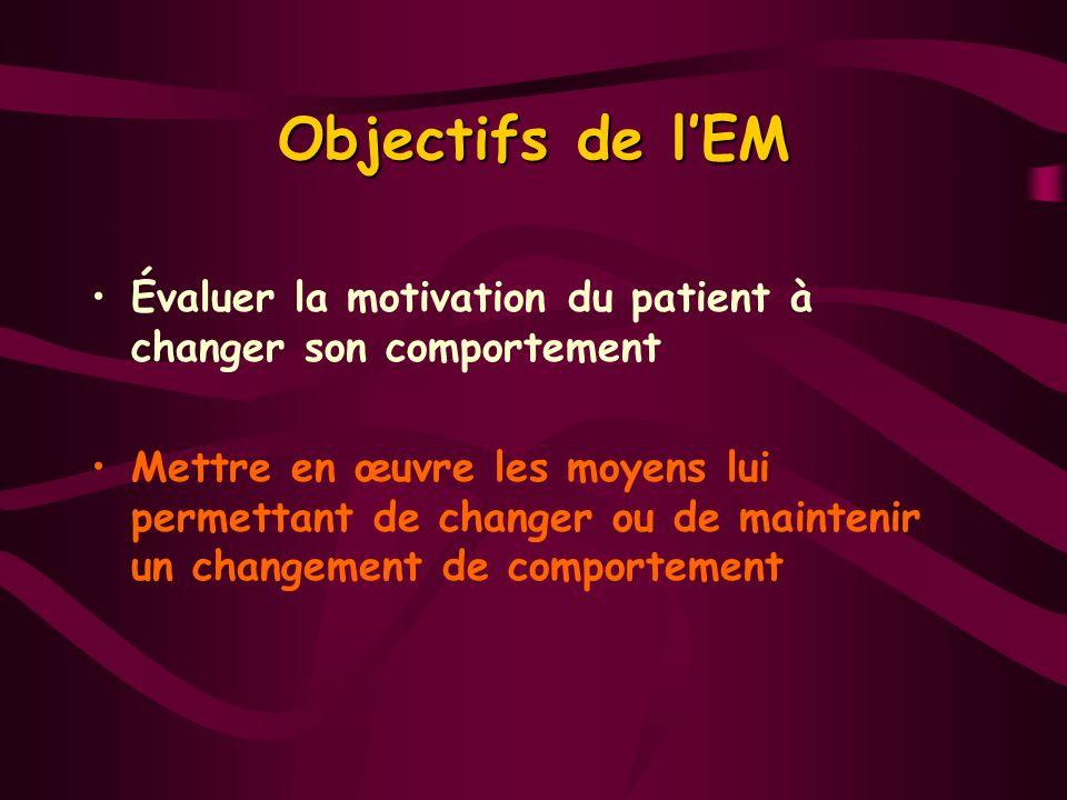 Objectifs de l'EM Évaluer la motivation du patient à changer son comportement.