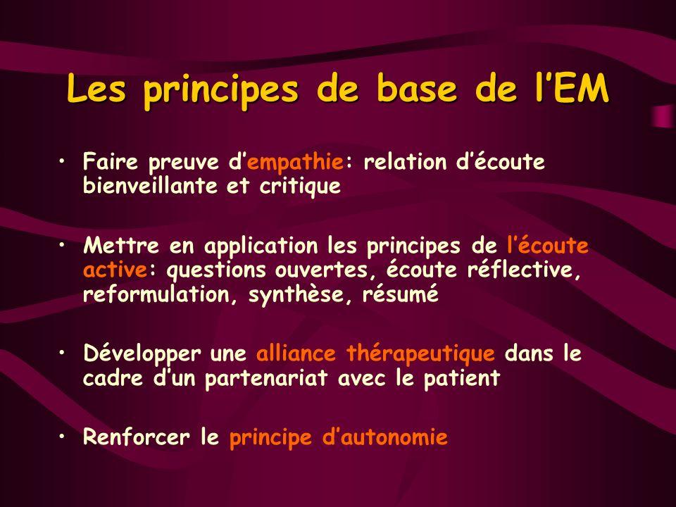 Les principes de base de l'EM