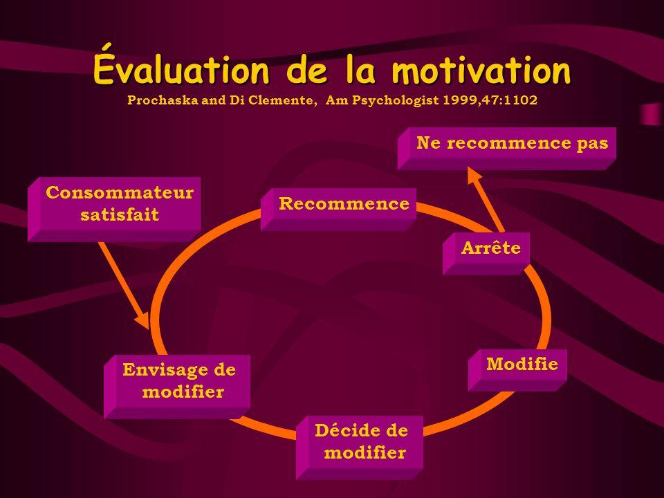 Évaluation de la motivation