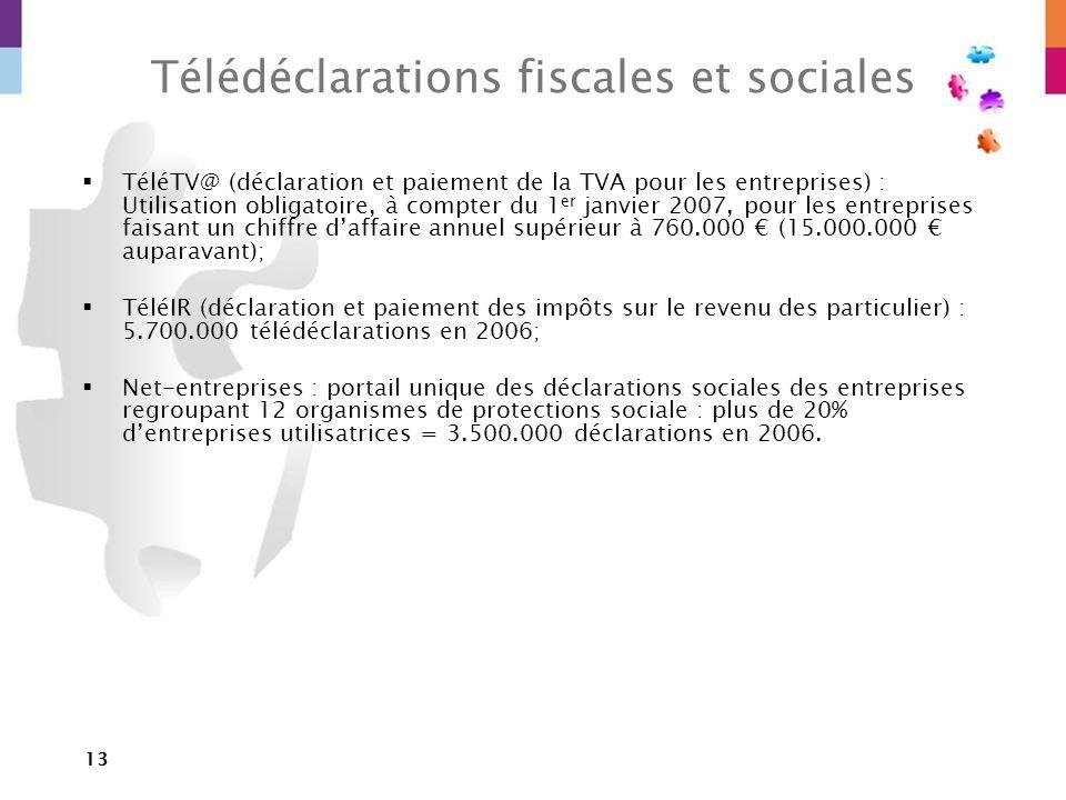 Télédéclarations fiscales et sociales