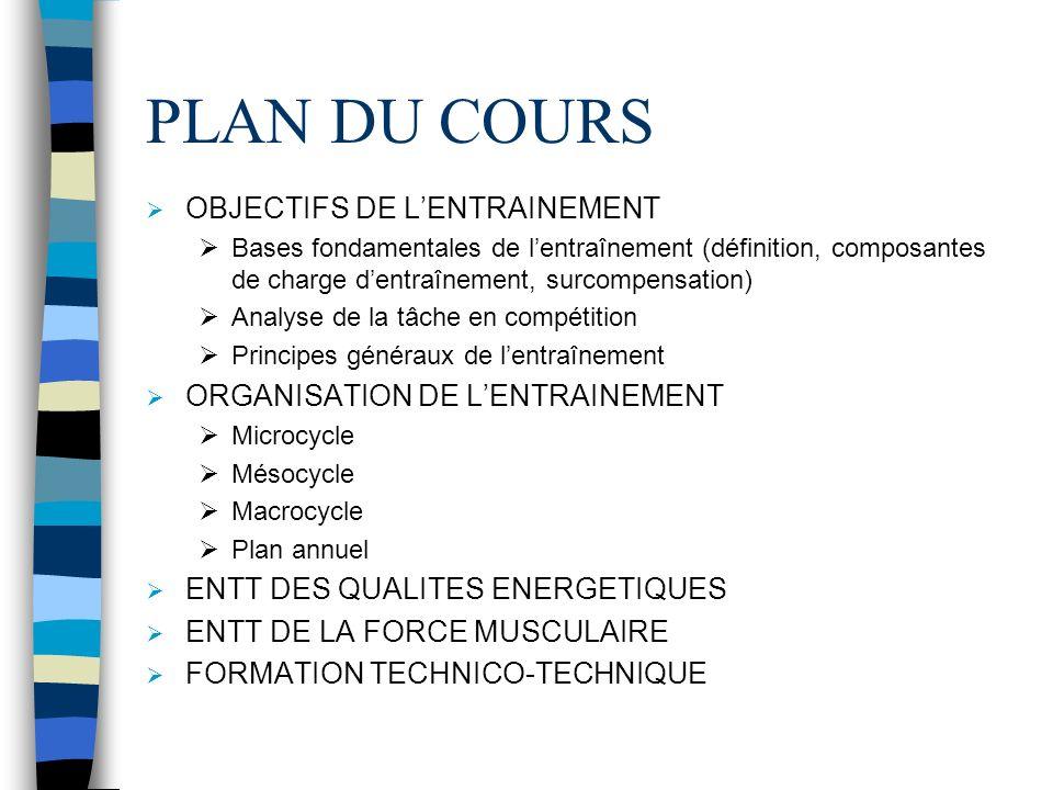 PLAN DU COURS OBJECTIFS DE L'ENTRAINEMENT