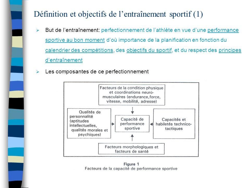 Définition et objectifs de l'entraînement sportif (1)