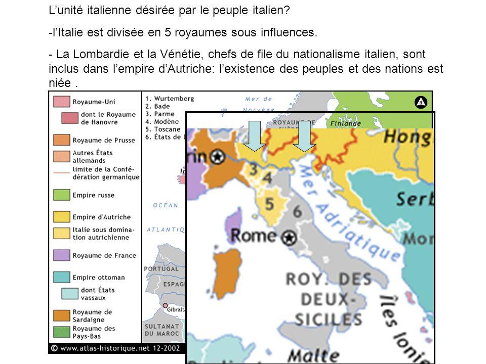 L'unité italienne désirée par le peuple italien
