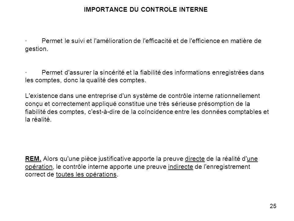 IMPORTANCE DU CONTROLE INTERNE · Permet le suivi et l amélioration de l efficacité et de l efficience en matière de gestion.